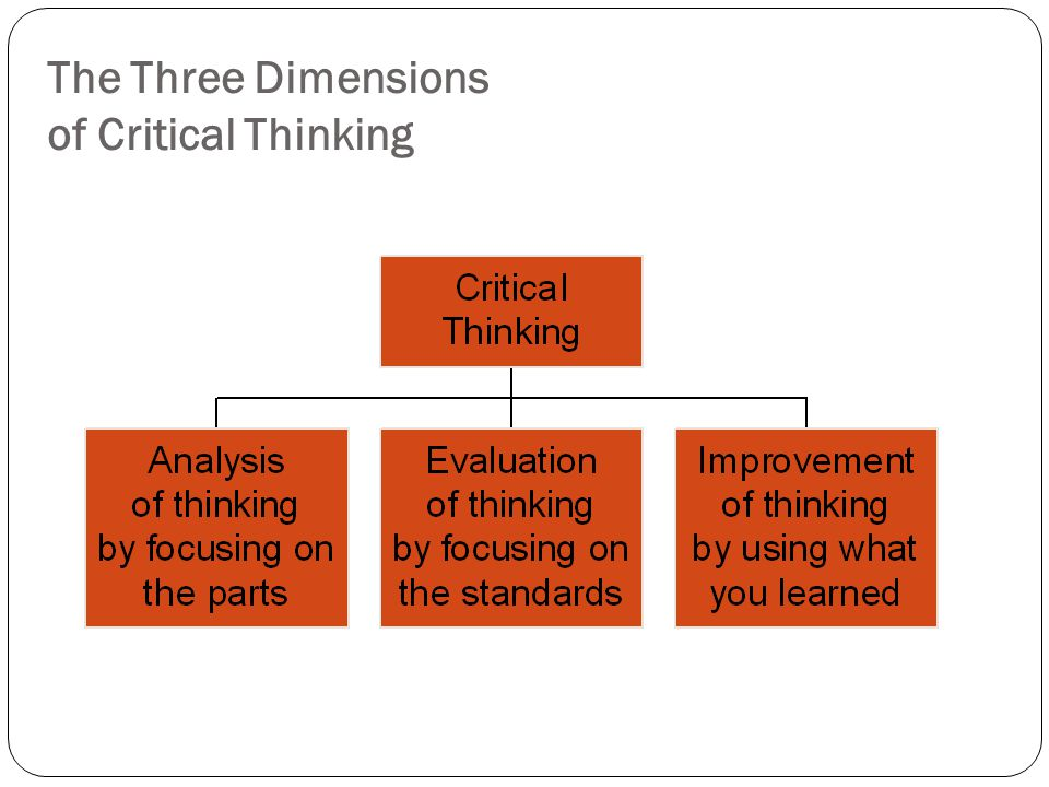 3 Key Questions Why do we need critical thinking? What is critical thinking? What do we do to think critically?