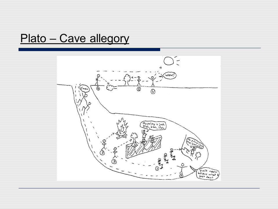Plato – Cave allegory