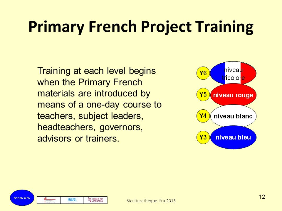 11 Primary French Project Training Training for secondary teachers is identified as niveau multicolore, and this is designed to help secondary teacher
