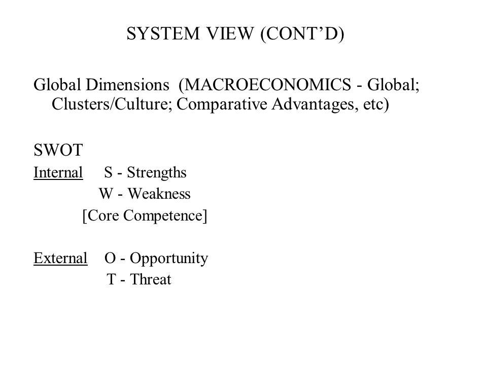 SYSTEM VIEW (CONT'D) Global Dimensions (MACROECONOMICS - Global; Clusters/Culture; Comparative Advantages, etc) SWOT Internal S - Strengths W - Weakne