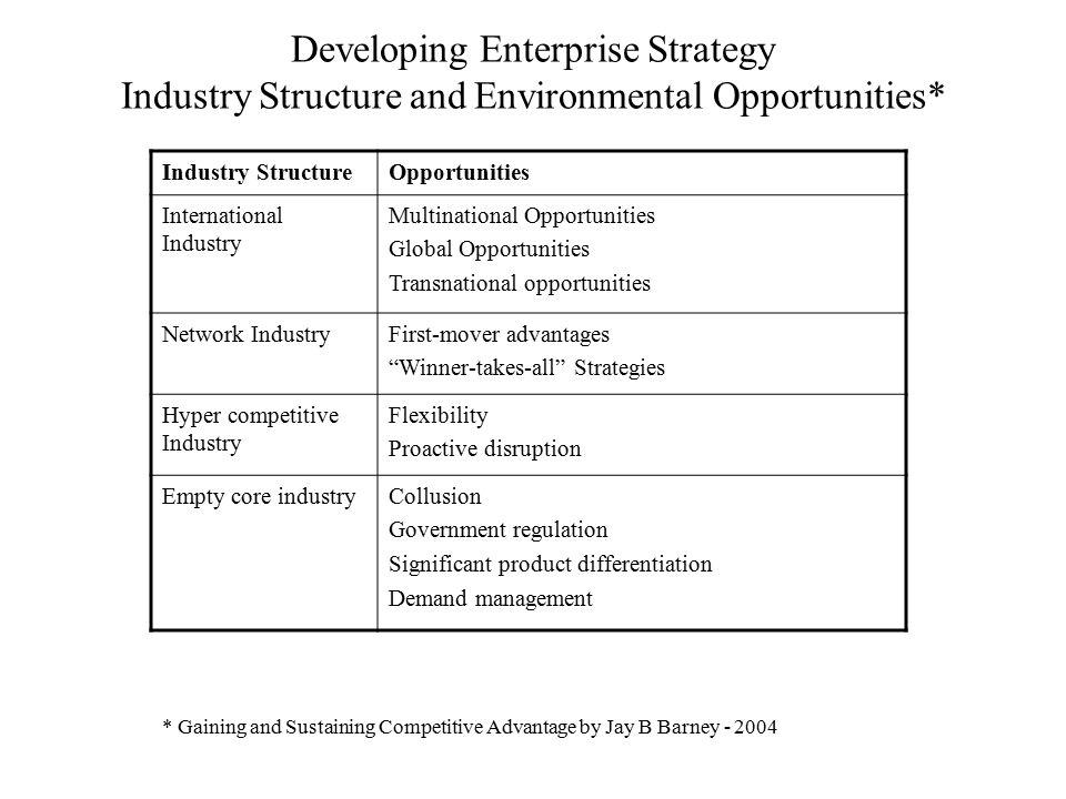 Industry StructureOpportunities International Industry Multinational Opportunities Global Opportunities Transnational opportunities Network IndustryFi