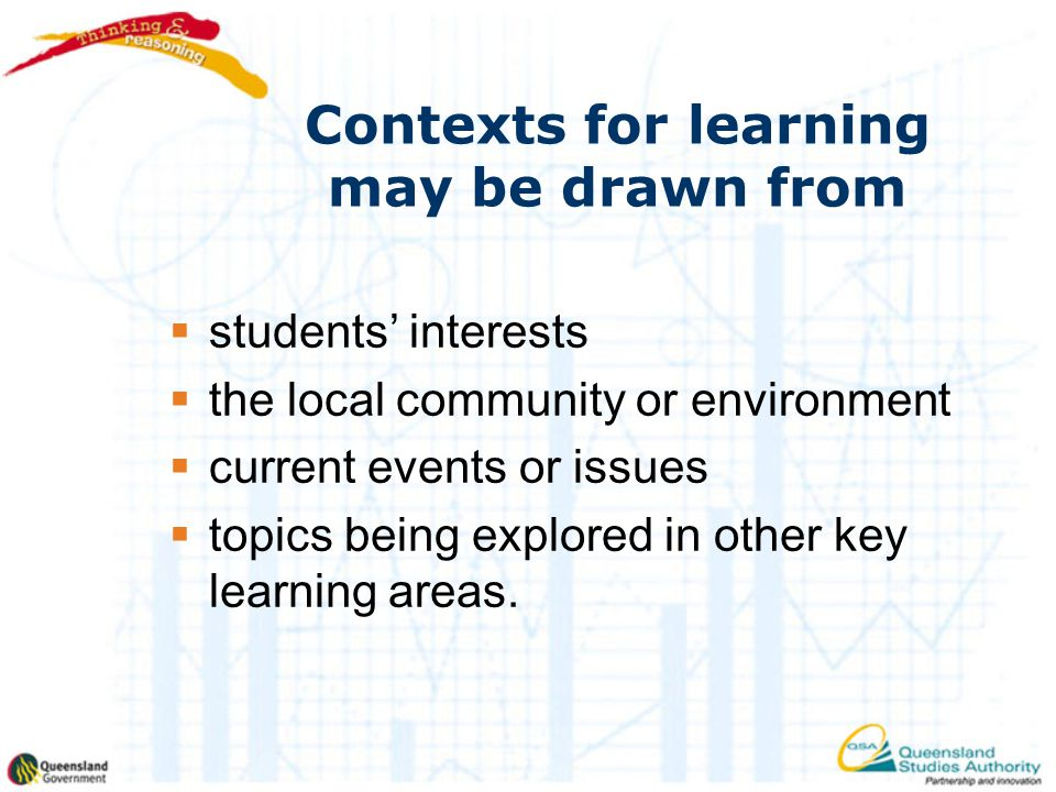 Contexts for learning may be drawn from  students' interests  the local community or environment  current events or issues  topics being explored in other key learning areas.
