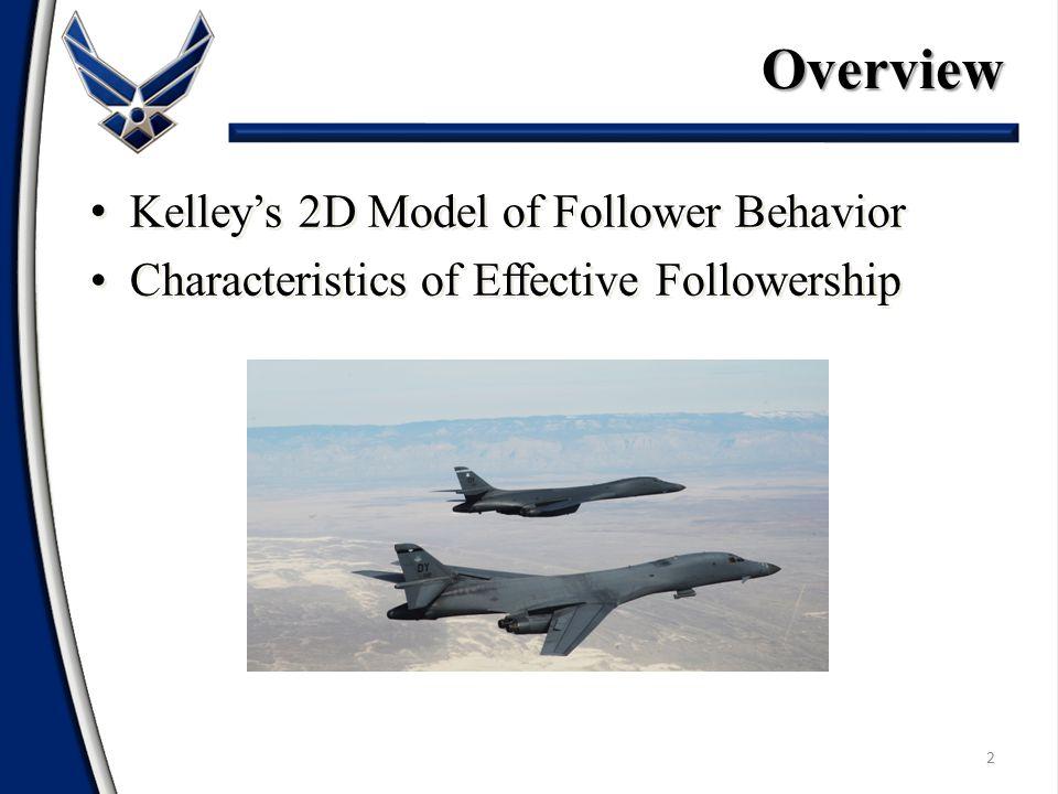 2 Kelley's 2D Model of Follower Behavior Characteristics of Effective Followership Kelley's 2D Model of Follower Behavior Characteristics of Effective