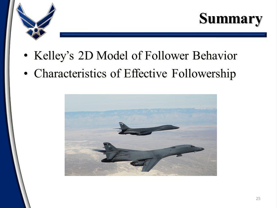 25 Kelley's 2D Model of Follower Behavior Characteristics of Effective Followership Kelley's 2D Model of Follower Behavior Characteristics of Effectiv