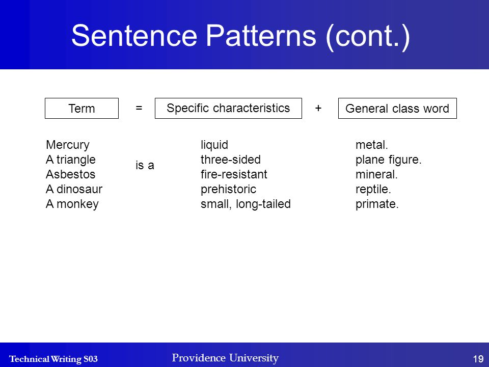 Technical Writing S03 Providence University 19 Sentence Patterns (cont.) Mercury A triangle Asbestos A dinosaur A monkey liquid three-sided fire-resistant prehistoric small, long-tailed is a metal.