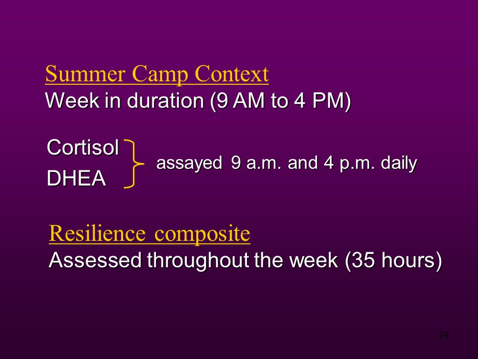 24 CortisolDHEA Summer Camp Context Week in duration (9 AM to 4 PM) Resilience composite Assessed throughout the week (35 hours) assayed 9 a.m.
