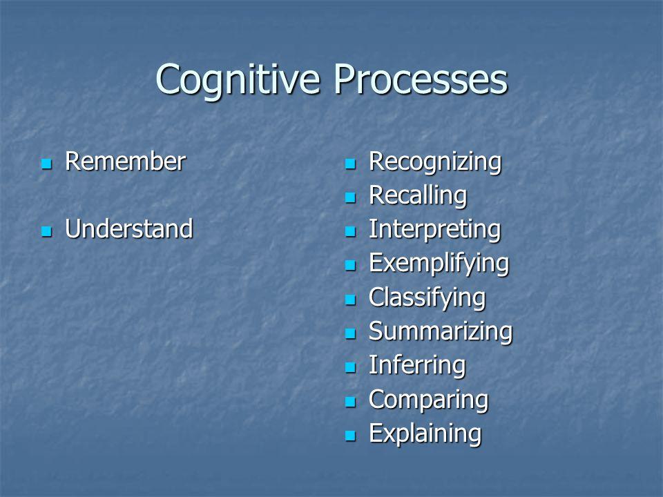 Cognitive Processes Remember Remember Understand Understand Recognizing Recognizing Recalling Recalling Interpreting Interpreting Exemplifying Exempli