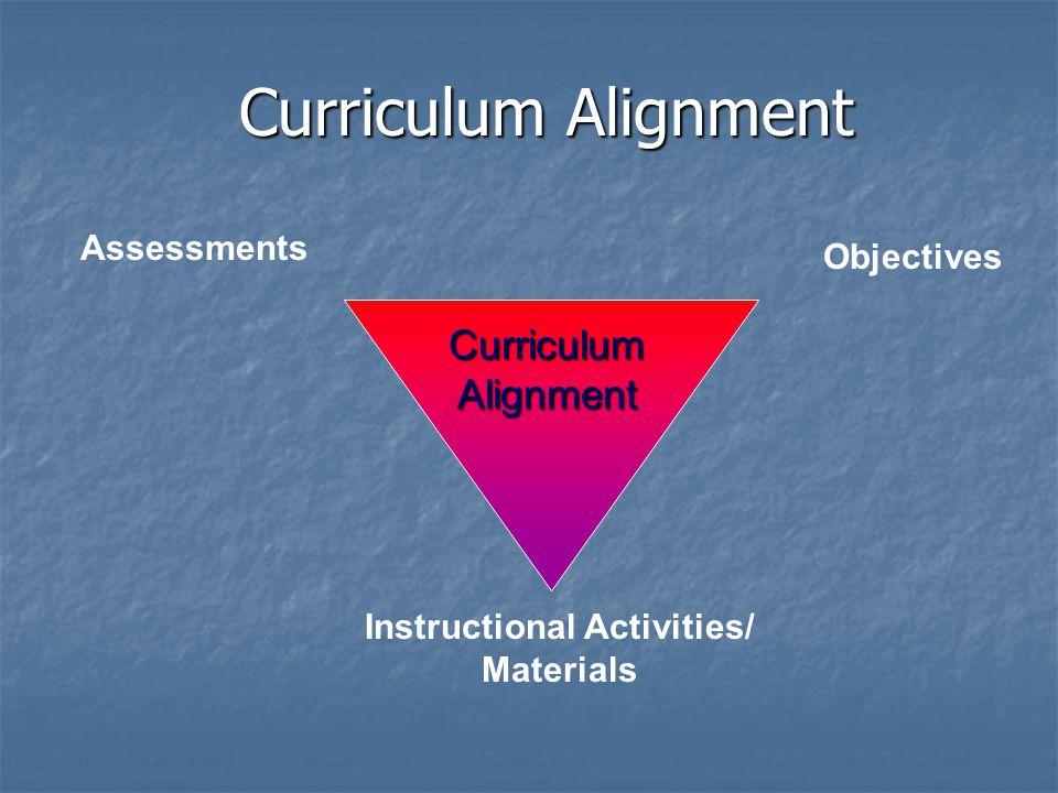 Curriculum Alignment Assessments Objectives Instructional Activities/ Materials Curriculum Alignment
