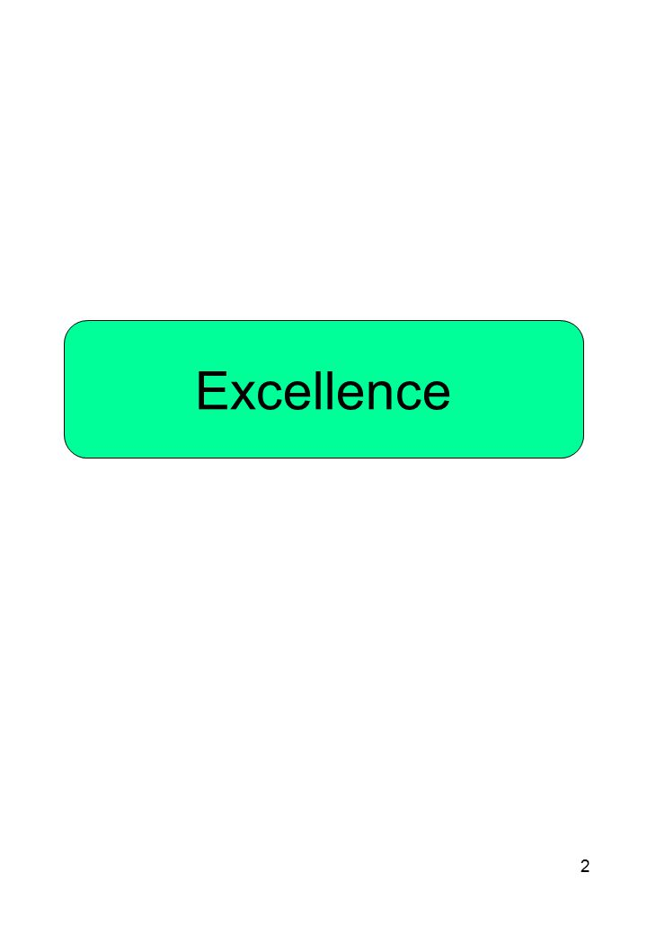 3 Excellence – Merit boundary Currently there is no work available to exemplify a low Excellence.