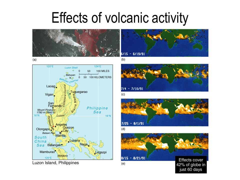 Effects of volcanic activity
