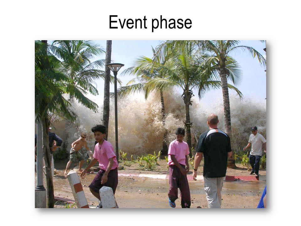 Event phase