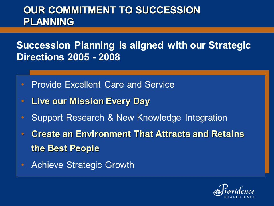 OUR COMMITMENT TO SUCCESSION PLANNING Provide Excellent Care and Service Live our Mission Every DayLive our Mission Every Day Support Research & New Knowledge Integration Create an Environment That Attracts and Retains the Best PeopleCreate an Environment That Attracts and Retains the Best People Achieve Strategic Growth Succession Planning is aligned with our Strategic Directions 2005 - 2008