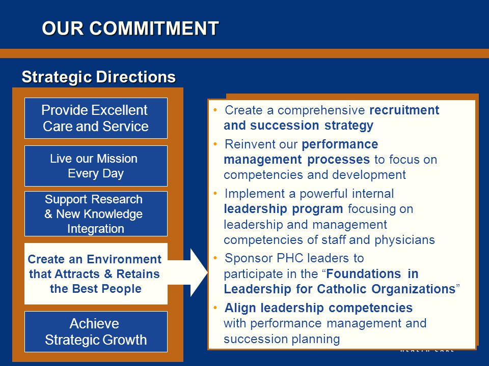 OUR COMMITMENT Create a comprehensive recruitment and succession strategy Reinvent our performance management processes to focus on competencies and development Implement a powerful internal leadership program focusing on leadership and management competencies of staff and physicians Sponsor PHC leaders to participate in the Foundations in Leadership for Catholic Organizations Align leadership competencies with performance management and succession planning Provide Excellent Care and Service Live our Mission Every Day Support Research & New Knowledge Integration Achieve Strategic Growth Create an Environment that Attracts & Retains the Best People Strategic Directions