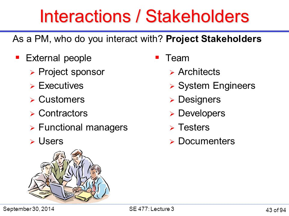 Interactions / Stakeholders  External people  Project sponsor  Executives  Customers  Contractors  Functional managers  Users  Team  Architec