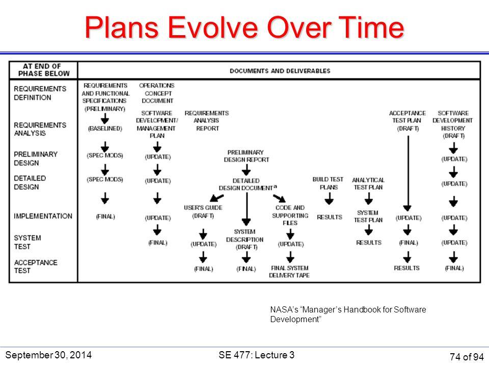 "Plans Evolve Over Time NASA's ""Manager's Handbook for Software Development"" September 30, 2014SE 477: Lecture 3 74 of 94"