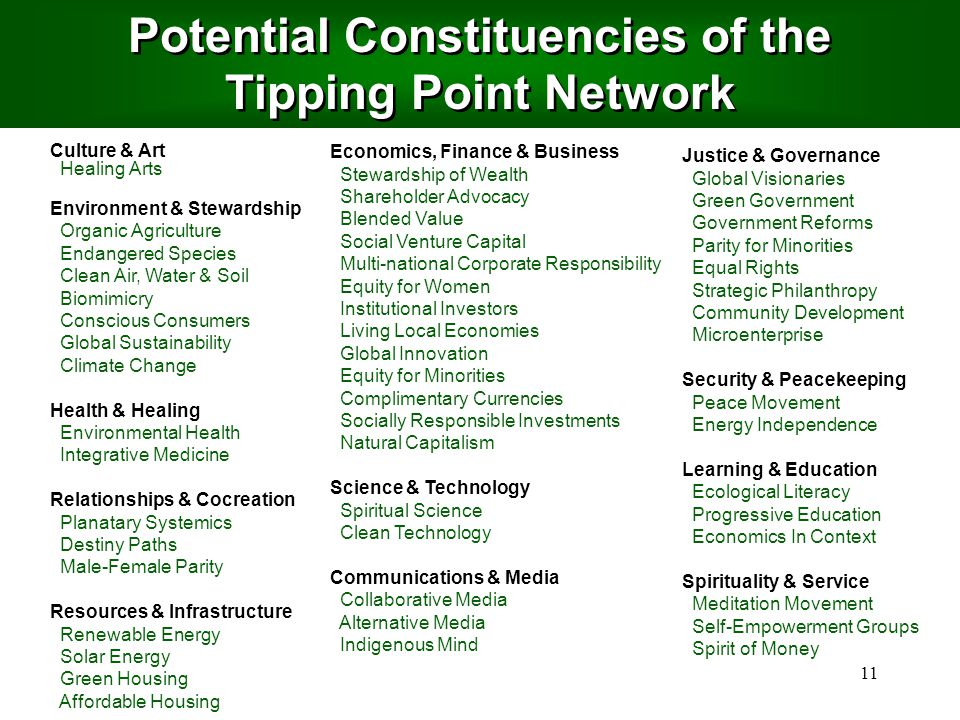 11 Potential Constituencies of the Tipping Point Network Potential Constituencies of the Tipping Point Network Culture & Art Healing Arts Environment & Stewardship Organic Agriculture Endangered Species Clean Air, Water & Soil Biomimicry Conscious Consumers Global Sustainability Climate Change Health & Healing Environmental Health Integrative Medicine Relationships & Cocreation Planatary Systemics Destiny Paths Male-Female Parity Resources & Infrastructure Renewable Energy Solar Energy Green Housing Affordable Housing Economics, Finance & Business Stewardship of Wealth Shareholder Advocacy Blended Value Social Venture Capital Multi-national Corporate Responsibility Equity for Women Institutional Investors Living Local Economies Global Innovation Equity for Minorities Complimentary Currencies Socially Responsible Investments Natural Capitalism Science & Technology Spiritual Science Clean Technology Communications & Media Collaborative Media Alternative Media Indigenous Mind Justice & Governance Global Visionaries Green Government Government Reforms Parity for Minorities Equal Rights Strategic Philanthropy Community Development Microenterprise Security & Peacekeeping Peace Movement Energy Independence Learning & Education Ecological Literacy Progressive Education Economics In Context Spirituality & Service Meditation Movement Self-Empowerment Groups Spirit of Money
