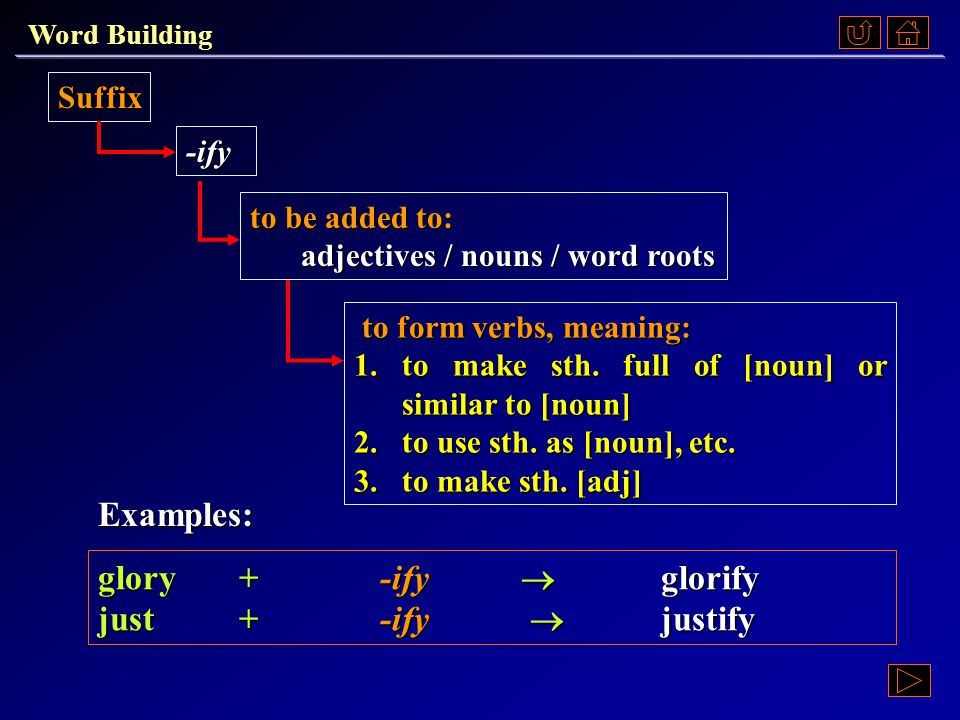 Ex. VI, p. 108 《读写教程 III 》 : Ex. VI, p. 108 Word Building