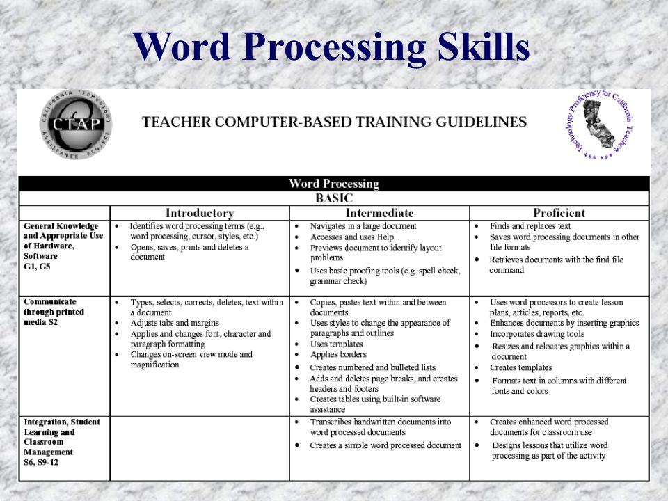 Word Processing Skills