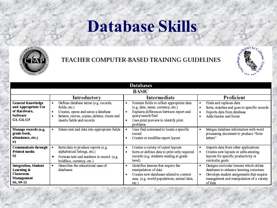Database Skills