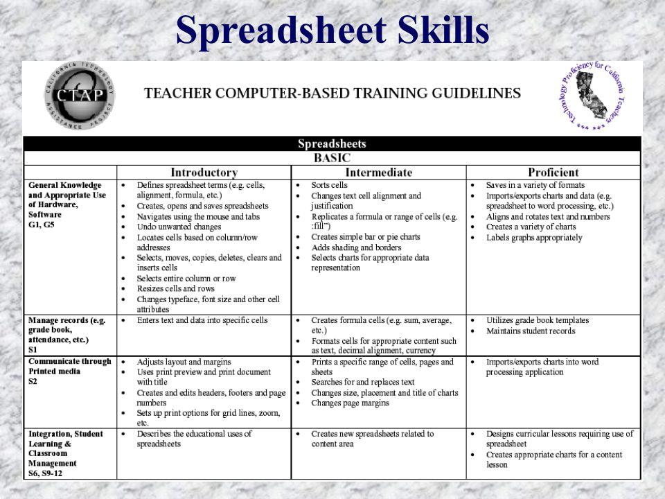 Spreadsheet Skills
