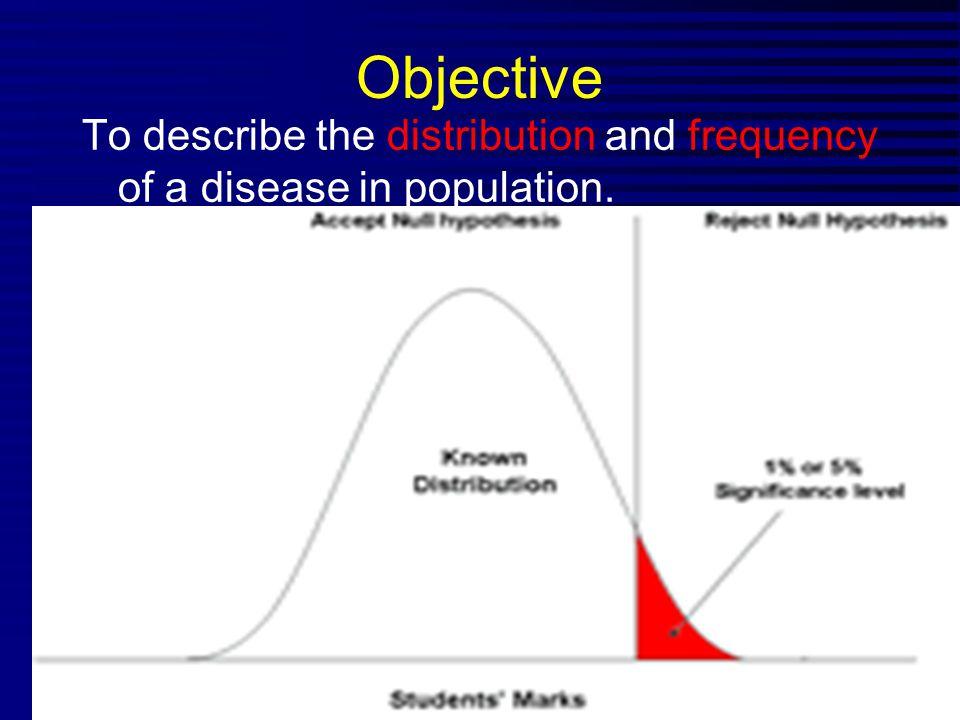 Four primary types of epidemiology studies