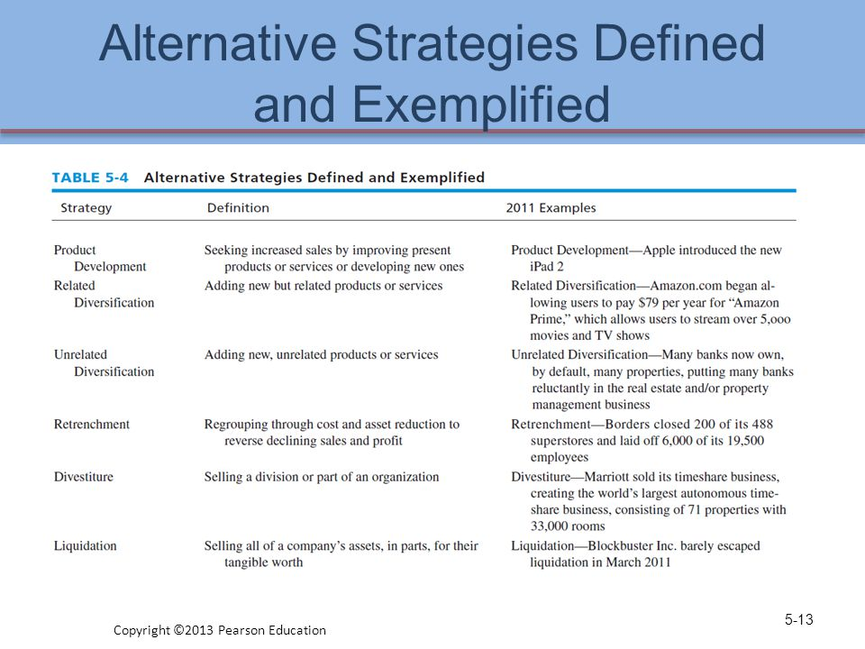 Alternative Strategies Defined and Exemplified 5-13 Copyright ©2013 Pearson Education