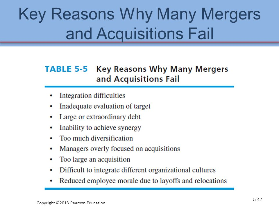 Key Reasons Why Many Mergers and Acquisitions Fail 5-47 Copyright ©2013 Pearson Education