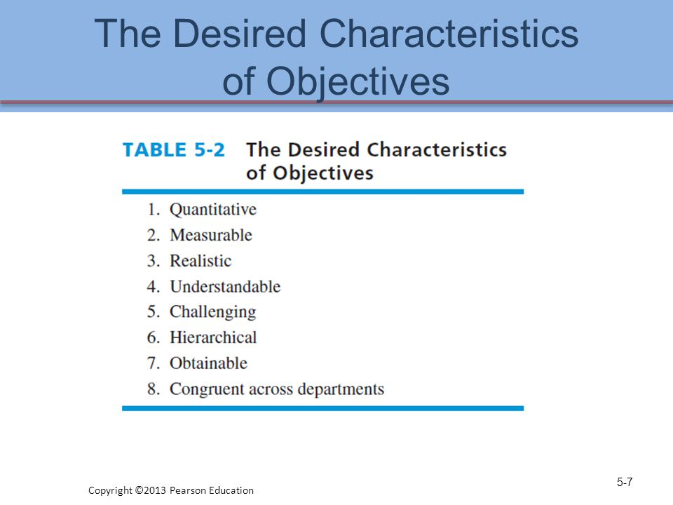 The Desired Characteristics of Objectives 5-7 Copyright ©2013 Pearson Education
