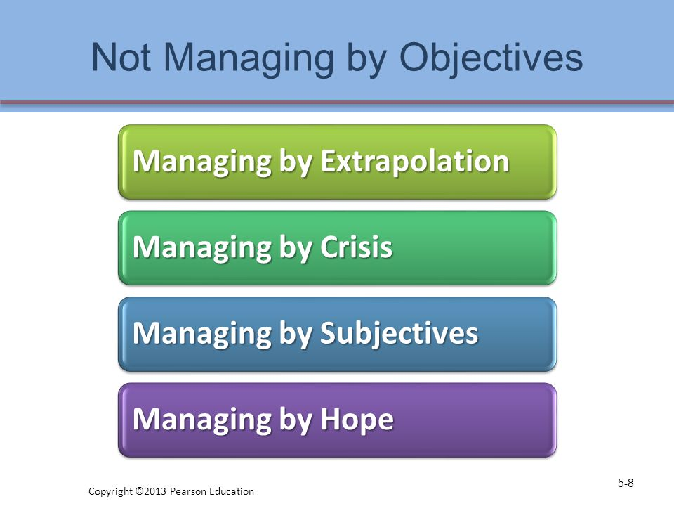 Not Managing by Objectives Managing by Extrapolation Managing by Crisis Managing by Subjectives Managing by Hope 5-8 Copyright ©2013 Pearson Education