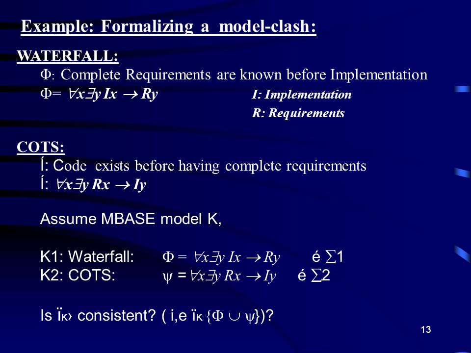 13 WATERFALL: Φ : Complete Requirements are known before Implementation  =  x  y Ix  Ry I: Implementation R: Requirements COTS: Í: C ode exists before having complete requirements Í:  x  y Rx  Iy Assume MBASE model Κ, Κ1: Waterfall:  =  x  y Ix  Ry é  1 Κ2: COTS:  =  x  y Rx  Iy é  2 Is ï Κ › consistent.