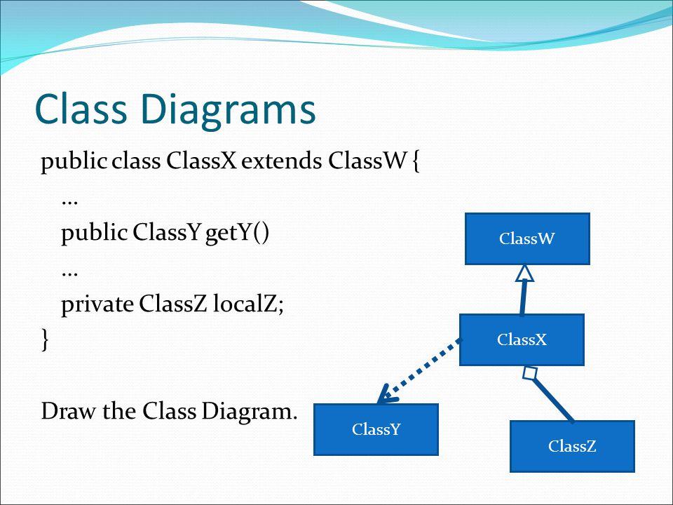 Class Diagrams public class ClassX extends ClassW { … public ClassY getY() … private ClassZ localZ; } Draw the Class Diagram. ClassX ClassW ClassY Cla