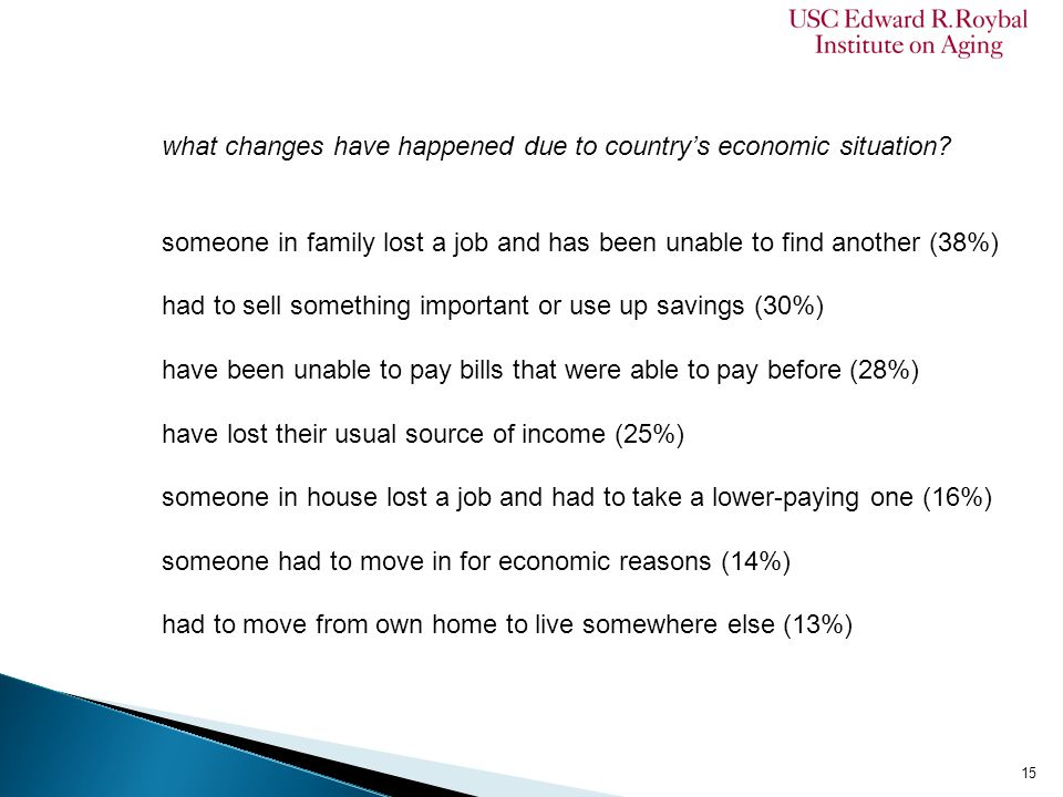 what changes have happened due to country's economic situation? someone in family lost a job and has been unable to find another (38%) had to sell som