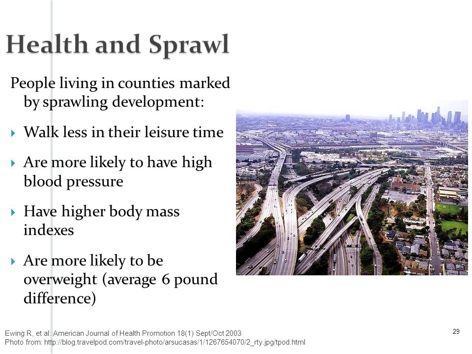 Health and Sprawl People living in counties marked by sprawling development:  Walk less in their leisure time  Are more likely to have high blood pressure  Have higher body mass indexes  Are more likely to be overweight (average 6 pound difference) Ewing R, et al: American Journal of Health Promotion 18(1) Sept/Oct 2003 Photo from: http://blog.travelpod.com/travel-photo/arsucasas/1/1267654070/2_rty.jpg/tpod.html 29