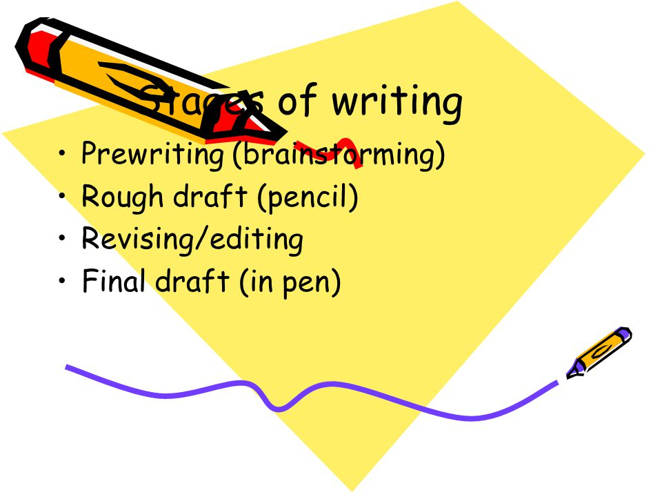 Stages of writing Prewriting (brainstorming) Rough draft (pencil) Revising/editing Final draft (in pen)