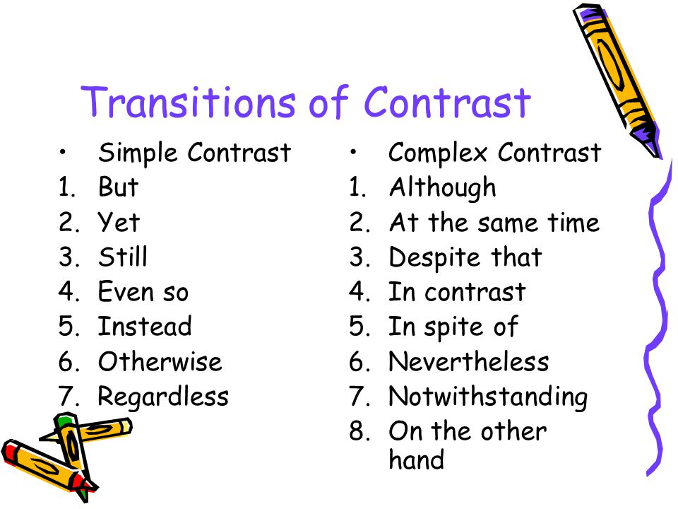 Transitions of Contrast Simple Contrast 1.But 2.Yet 3.Still 4.Even so 5.Instead 6.Otherwise 7.Regardless Complex Contrast 1.Although 2.At the same tim