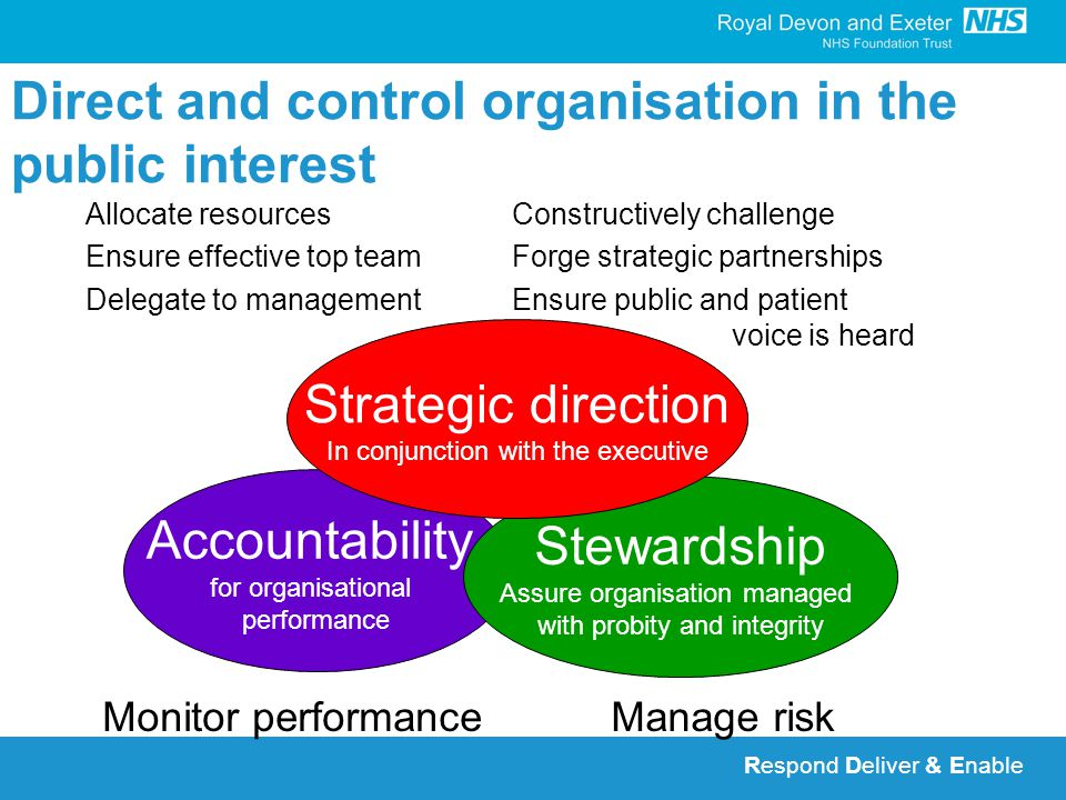 Respond Deliver & Enable Direct and control organisation in the public interest Allocate resourcesConstructively challenge Ensure effective top teamForge strategic partnerships Delegate to managementEnsure public and patient voice is heard Accountability for organisational performance Stewardship Assure organisation managed with probity and integrity Strategic direction In conjunction with the executive Monitor performanceManage risk