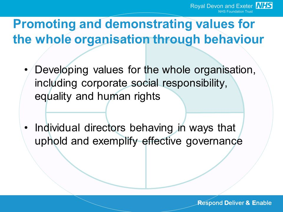 Respond Deliver & Enable Promoting and demonstrating values for the whole organisation through behaviour Developing values for the whole organisation, including corporate social responsibility, equality and human rights Individual directors behaving in ways that uphold and exemplify effective governance