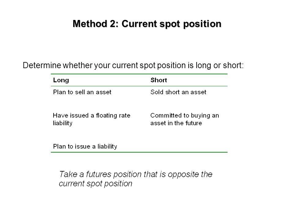 Method 1: Worst case scenario What is the worst that could happen in the spot market.