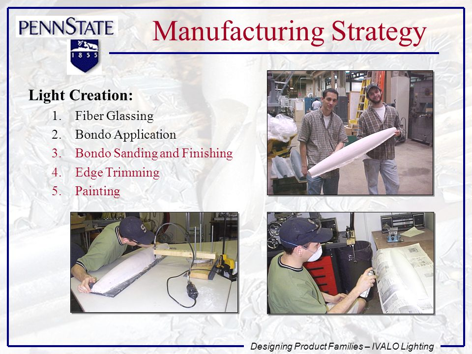 Designing Product Families – IVALO Lighting Manufacturing Strategy Light Creation: 1.Fiber Glassing 2.Bondo Application 3.Bondo Sanding and Finishing 4.Edge Trimming 5.Painting