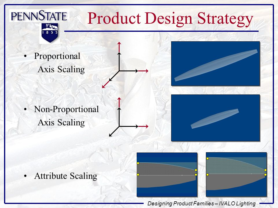 Designing Product Families – IVALO Lighting Product Design Strategy Attribute Scaling Method LHR 361.25120 481.25160 602.125200 722.125240 Dimensions in inches L R H Revolved cross section