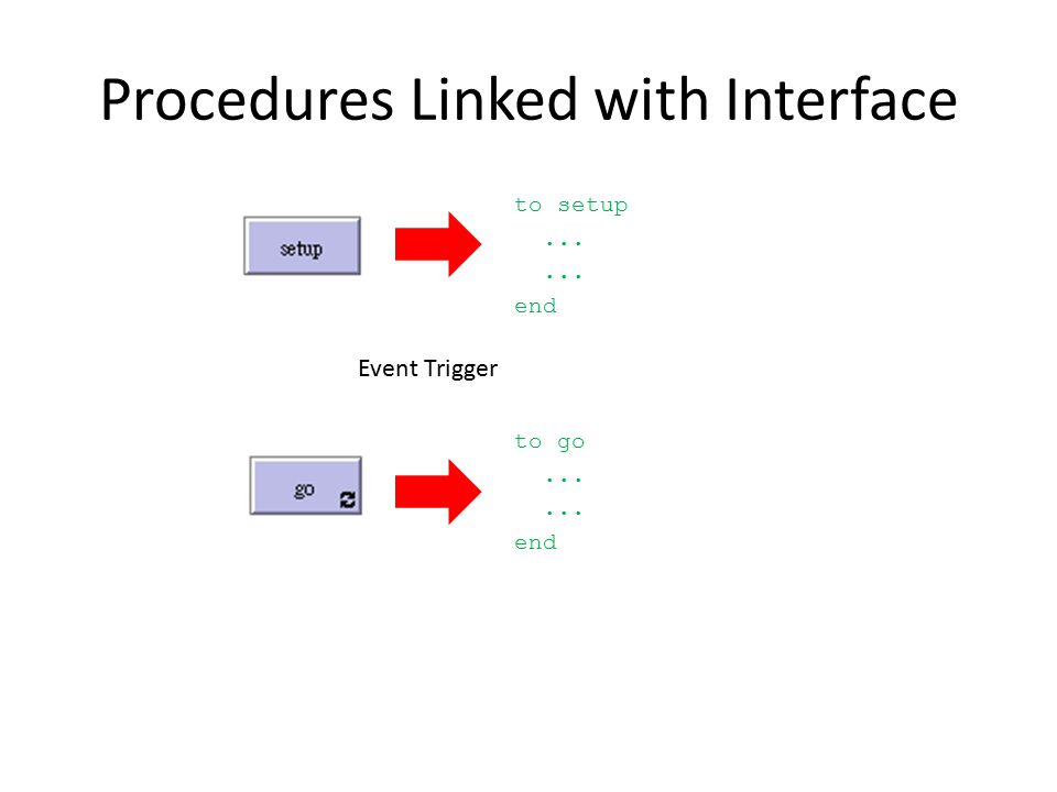 Procedures Linked with Interface to setup... end to go... end Event Trigger