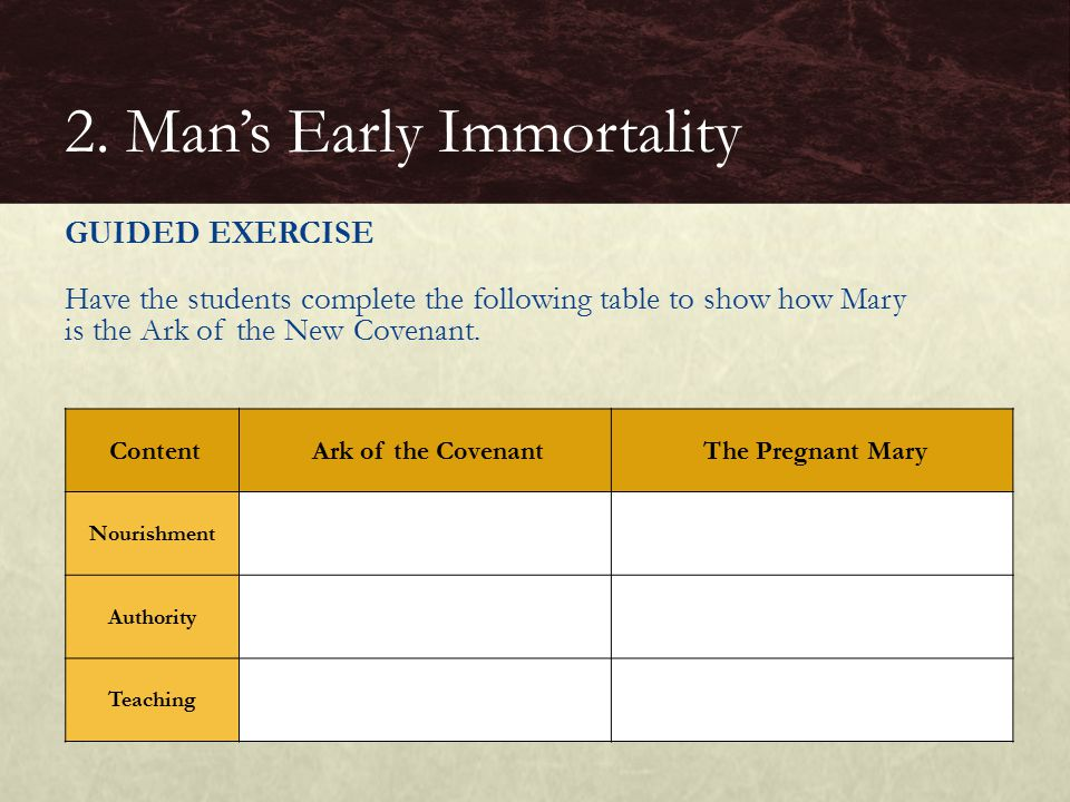 GUIDED EXERCISE Have the students complete the following table to show how Mary is the Ark of the New Covenant.