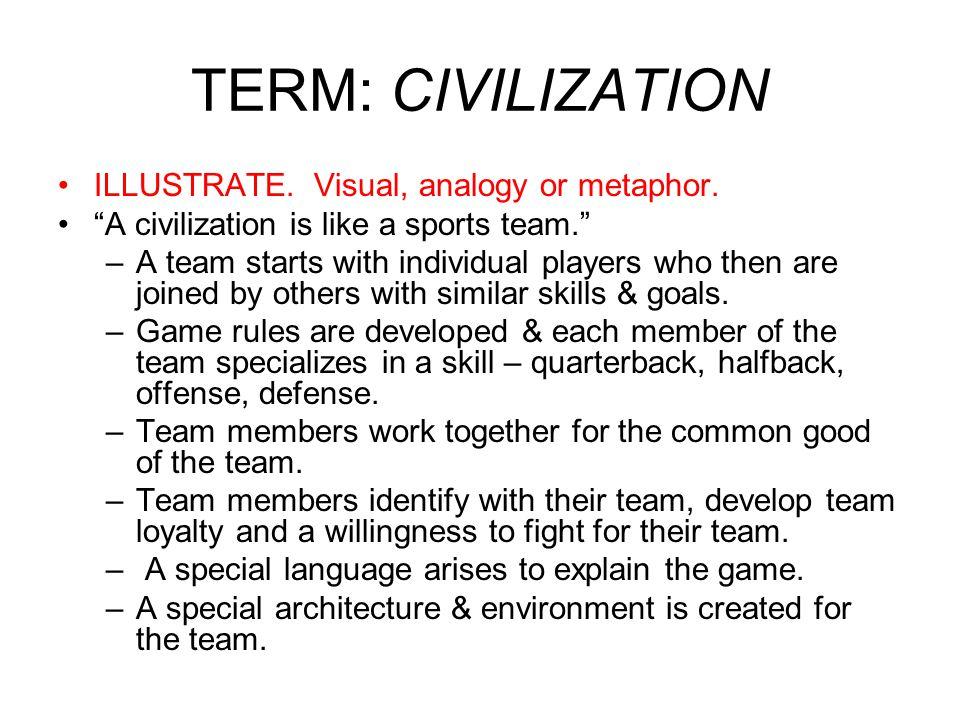 TERM: CIVILIZATION ILLUSTRATE. Visual, analogy or metaphor.