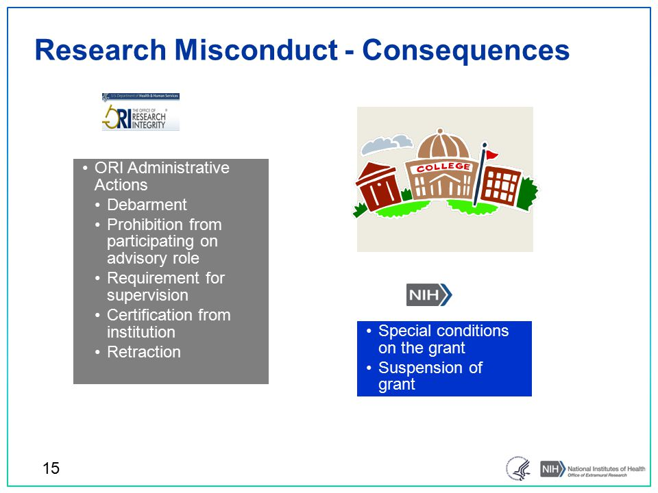Research Misconduct - Consequences ORI Administrative Actions Debarment Prohibition from participating on advisory role Requirement for supervision Certification from institution Retraction Permanent record kept Special conditions on the grant Suspension of grant Termination of grant 15