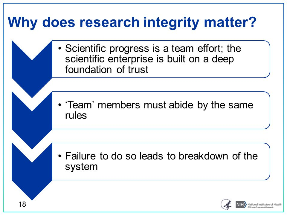 Why does research integrity matter.