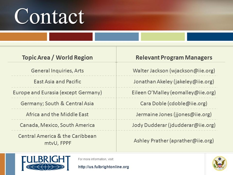 Contact Topic Area / World Region General Inquiries, Arts East Asia and Pacific Europe and Eurasia (except Germany) Germany; South & Central Asia Africa and the Middle East Canada, Mexico, South America Central America & the Caribbean mtvU, FPPF Relevant Program Managers Walter Jackson (wjackson@iie.org) Jonathan Akeley (jakeley@iie.org) Eileen O'Malley (eomalley@iie.org) Cara Doble (cdoble@iie.org) Jermaine Jones (jjones@iie.org) Jody Dudderar (jdudderar@iie.org) Ashley Prather (aprather@iie.org) For more information, visit: http://us.fulbrightonline.org