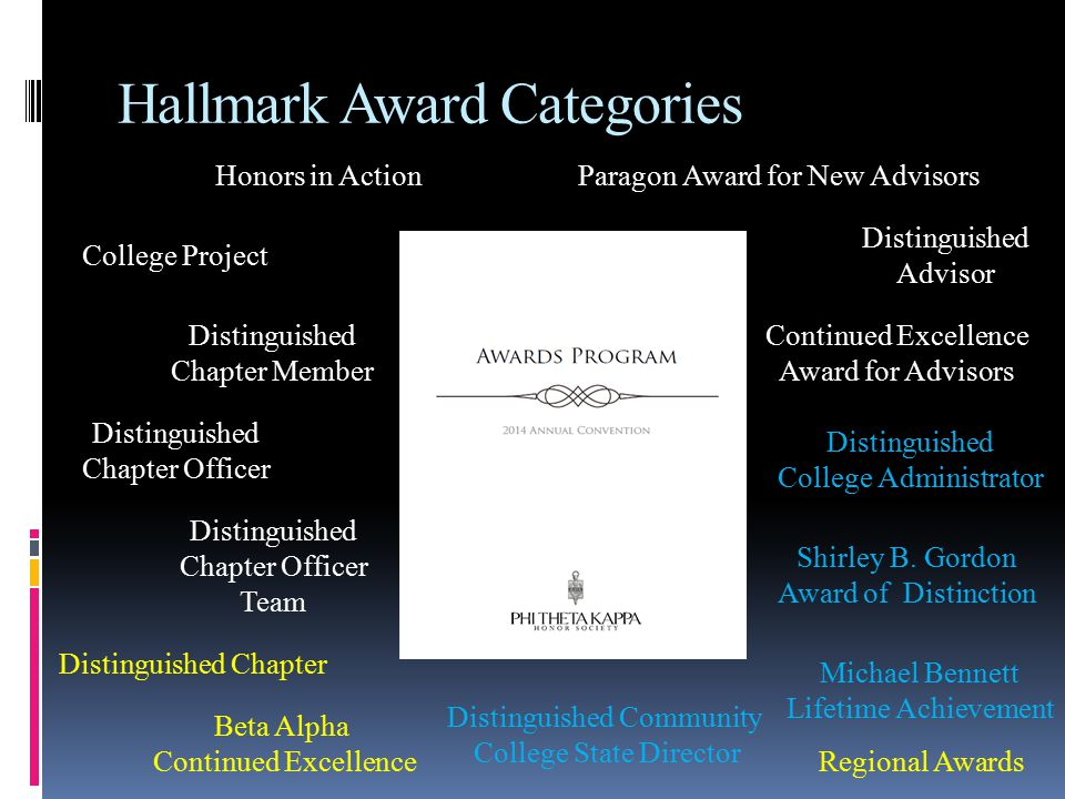 Hallmark Award Categories Honors in Action College Project Distinguished Chapter Member Distinguished Chapter Officer Distinguished Chapter Officer Team Paragon Award for New Advisors Distinguished Advisor Continued Excellence Award for Advisors Distinguished College Administrator Shirley B.