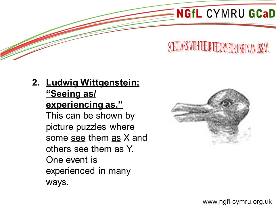 www.ngfl-cymru.org.uk 2.Ludwig Wittgenstein: Seeing as/ experiencing as. This can be shown by picture puzzles where some see them as X and others see them as Y.