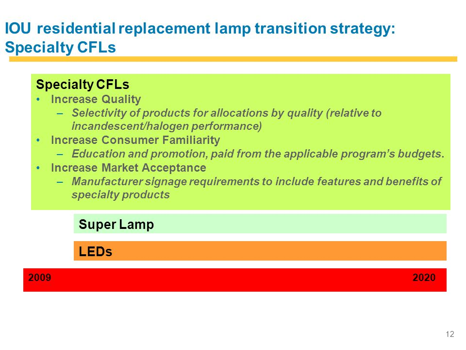 12 IOU residential replacement lamp transition strategy: Specialty CFLs Super Lamp LEDs Specialty CFLs Increase Quality –Selectivity of products for allocations by quality (relative to incandescent/halogen performance) Increase Consumer Familiarity –Education and promotion, paid from the applicable program's budgets.