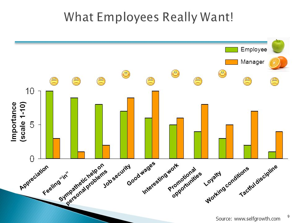 9 What Employees Really Want.